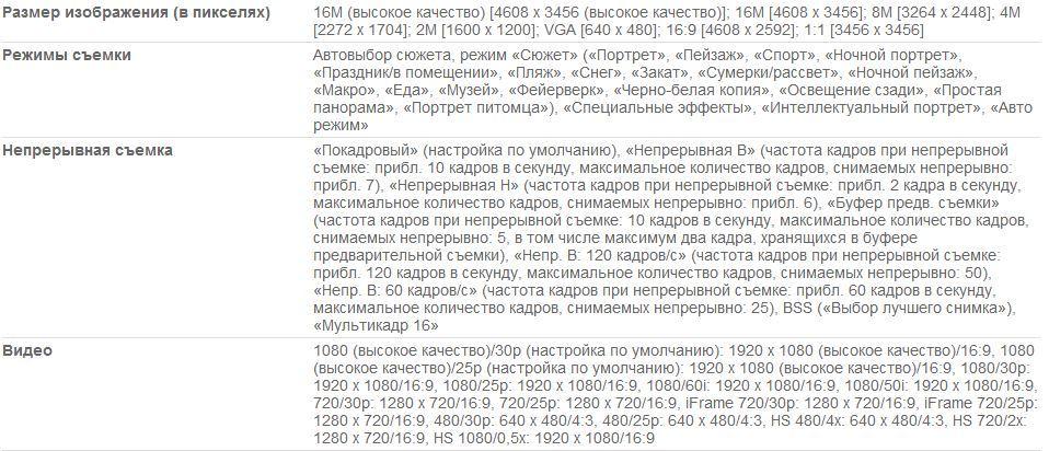 Nikon COOLPIX S6600 Характеристики