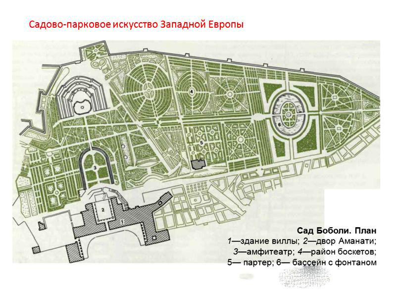 Сады Боболи карта
